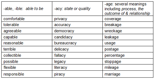 list of suffixes