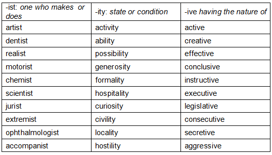 list of suffixes 5