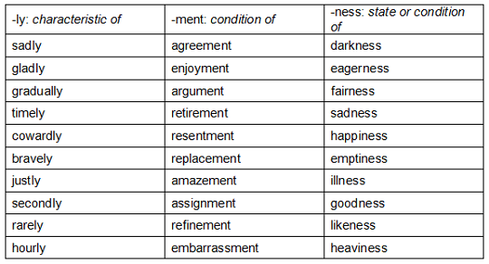 list of suffixes 7