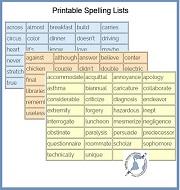 A sampling of the Printable Spelling Lists at www.spelling-words-well.com
