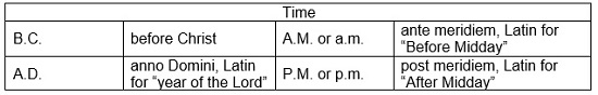 Abbreviations for time