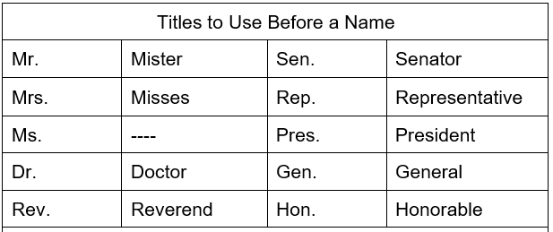 Abbreviations For Peoples Titles